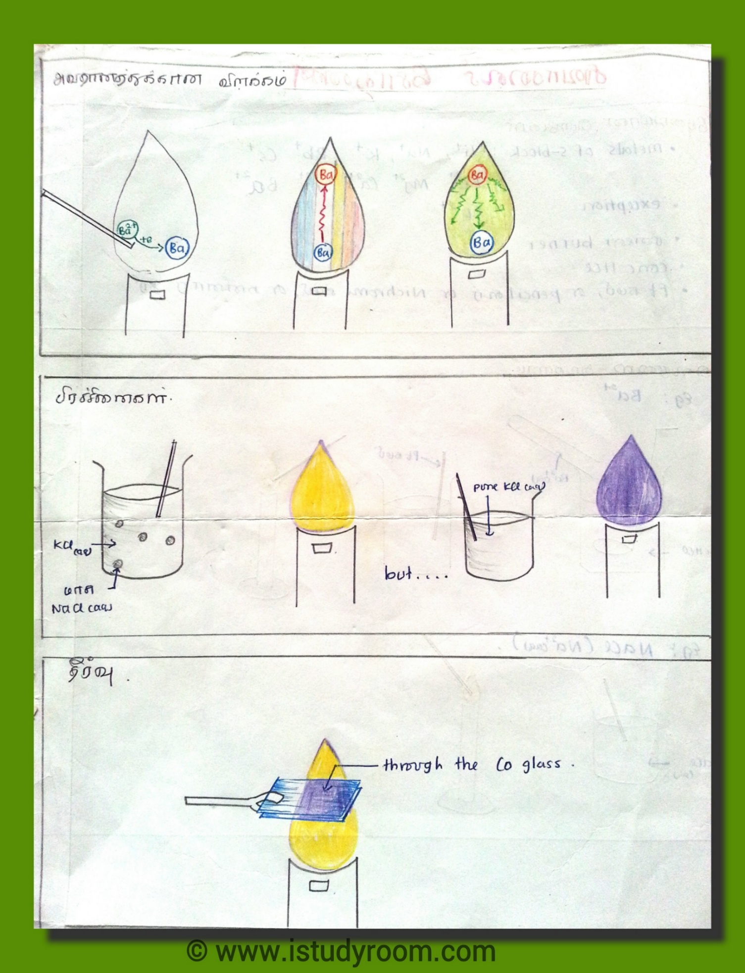 flame test 2