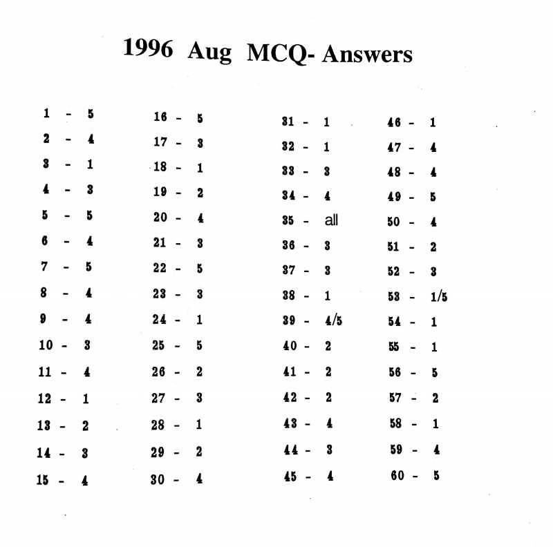 O/L & A/L Discussions : want 1996 phy mcq paper and ans (1/1)